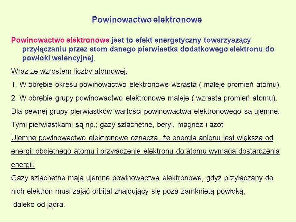 Powinowactwo elektronowe Powinowactwo elektronowe jest to efekt energetyczny towarzyszący przyłączaniu przez atom danego pierwiastka dodatkowego elekt