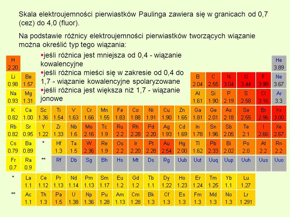 Skala elektroujemności pierwiastków Paulinga zawiera się w granicach od 0,7 (cez) do 4,0 (fluor). Na podstawie różnicy elektroujemności pierwiastków t