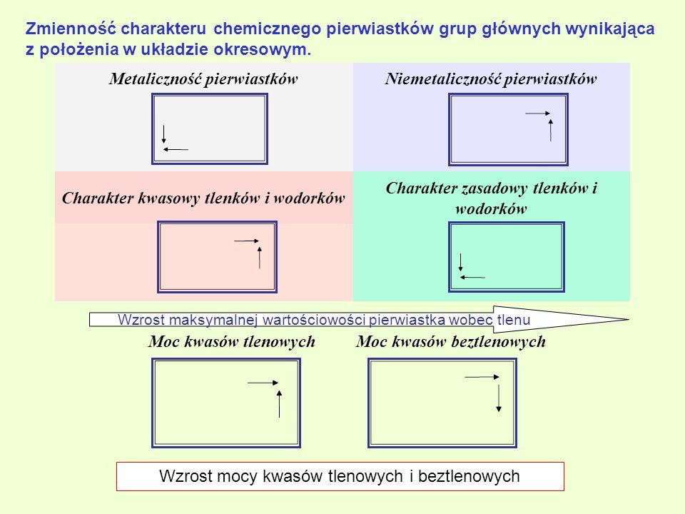 Metaliczność pierwiastkówNiemetaliczność pierwiastków Charakter kwasowy tlenków i wodorków Charakter zasadowy tlenków i wodorków Moc kwasów tlenowychM