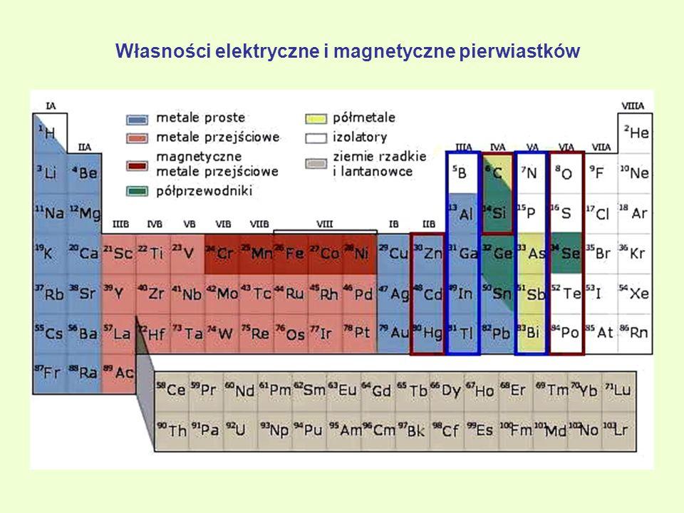 Własności elektryczne i magnetyczne pierwiastków