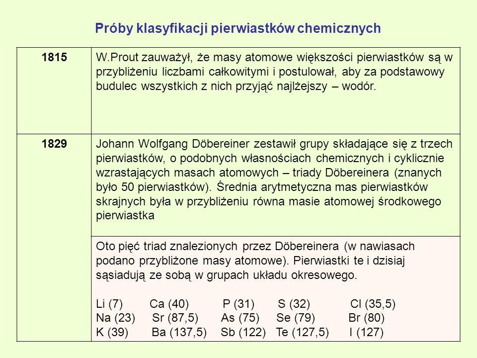 Próby klasyfikacji pierwiastków chemicznych 1815W.Prout zauważył, że masy atomowe większości pierwiastków są w przybliżeniu liczbami całkowitymi i pos