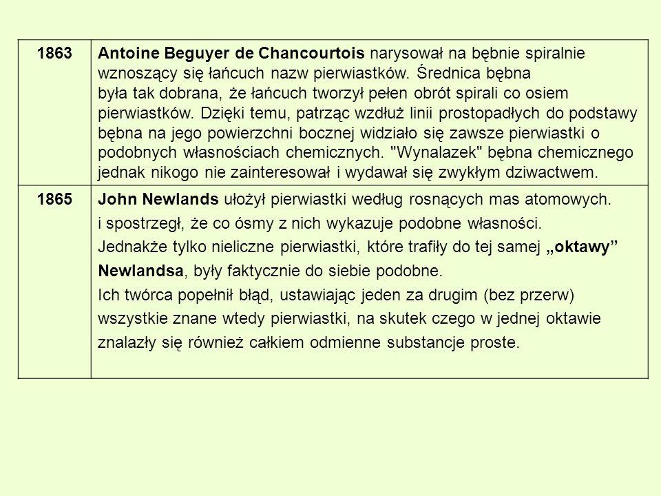 1863Antoine Beguyer de Chancourtois narysował na bębnie spiralnie wznoszący się łańcuch nazw pierwiastków. Średnica bębna była tak dobrana, że łańcuch