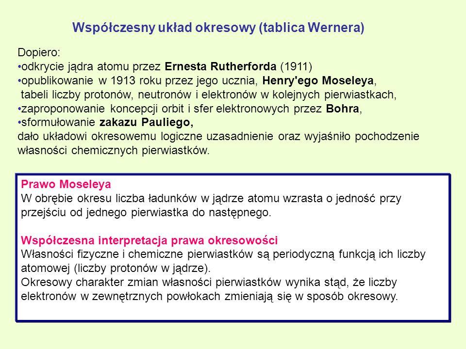 Współczesny układ okresowy (tablica Wernera) Dopiero: odkrycie jądra atomu przez Ernesta Rutherforda (1911) opublikowanie w 1913 roku przez jego uczni