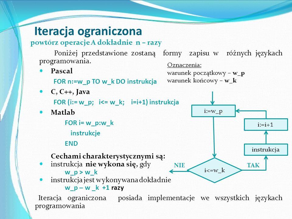 Iteracja ograniczona Poniżej przedstawione zostaną formy zapisu w różnych językach programowania. Pascal FOR n:=w_p TO w_k DO instrukcja C, C++, Java