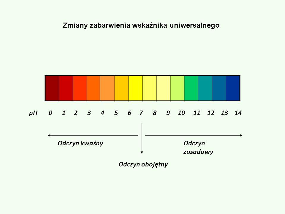 pH 0 1 2 3 4 5 6 7 8 9 10 11 12 13 14 Odczyn kwaśnyOdczyn zasadowy Odczyn obojętny Zmiany zabarwienia wskaźnika uniwersalnego