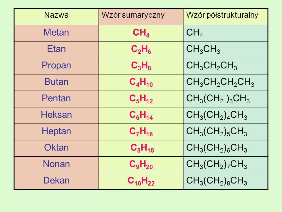 NazwaWzór sumarycznyWzór półstrukturalny MetanCH 4 EtanC2H6C2H6 CH 3 PropanC3H8C3H8 CH 3 CH 2 CH 3 ButanC 4 H 10 CH 3 CH 2 CH 2 CH 3 PentanC 5 H 12 CH