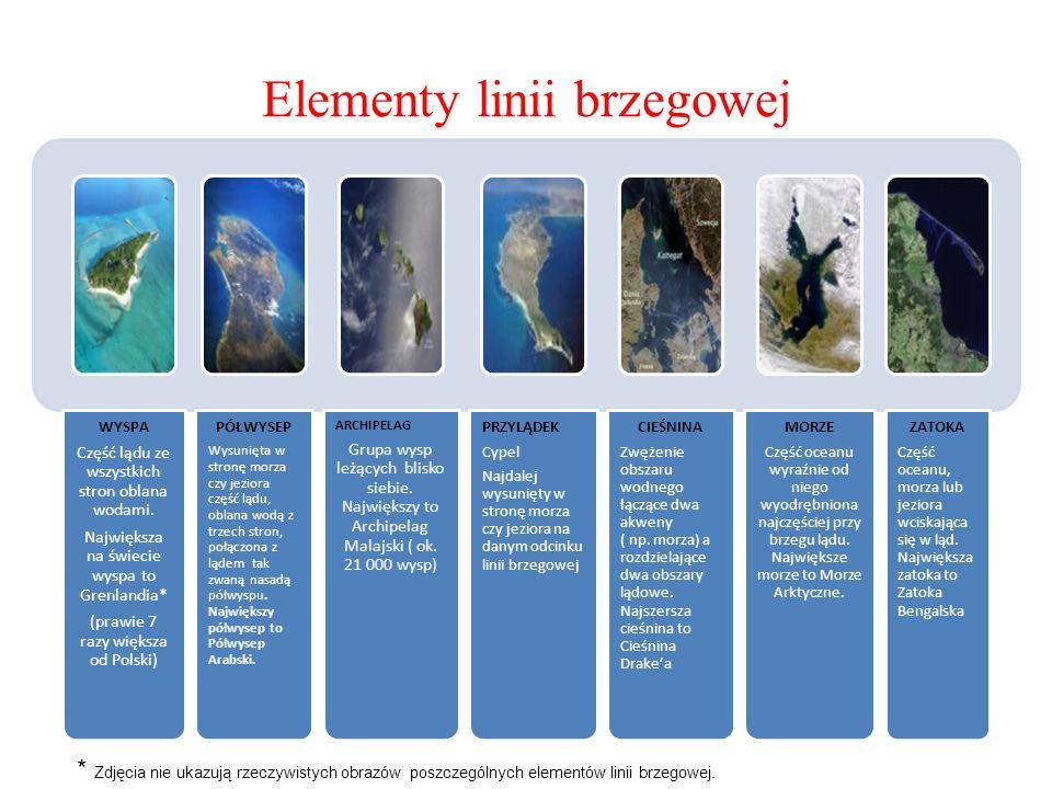 Elementy linii brzegowej WYSPA Część lądu ze wszystkich stron oblana wodami. Największa na świecie wyspa to Grenlandia* (prawie 7 razy większa od Pols