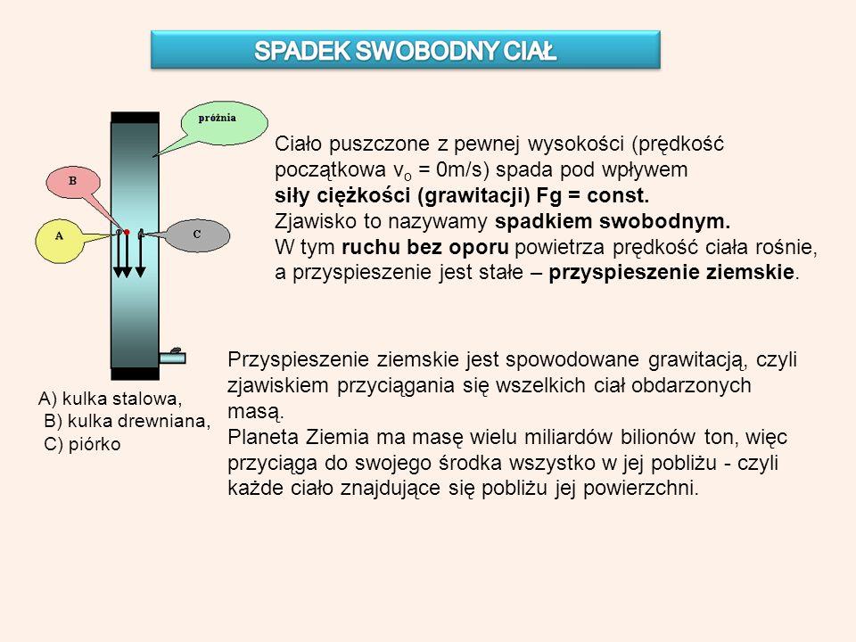A) kulka stalowa, B) kulka drewniana, C) piórko Ciało puszczone z pewnej wysokości (prędkość początkowa v o = 0m/s) spada pod wpływem siły ciężkości (grawitacji) Fg = const.