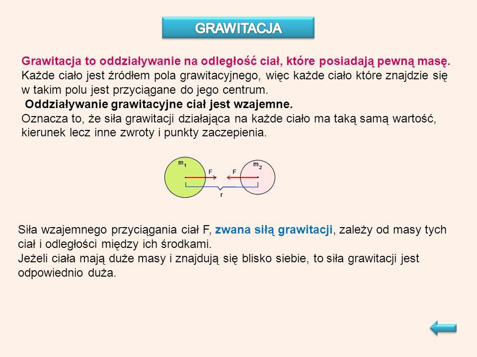 Grawitacja to oddziaływanie na odległość ciał, które posiadają pewną masę.
