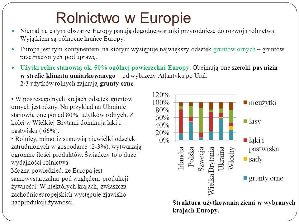 Rolnictwo w Europie Niemal na całym obszarze Europy panują dogodne warunki przyrodnicze do rozwoju rolnictwa. Wyjątkiem są północne krańce Europy. Eur