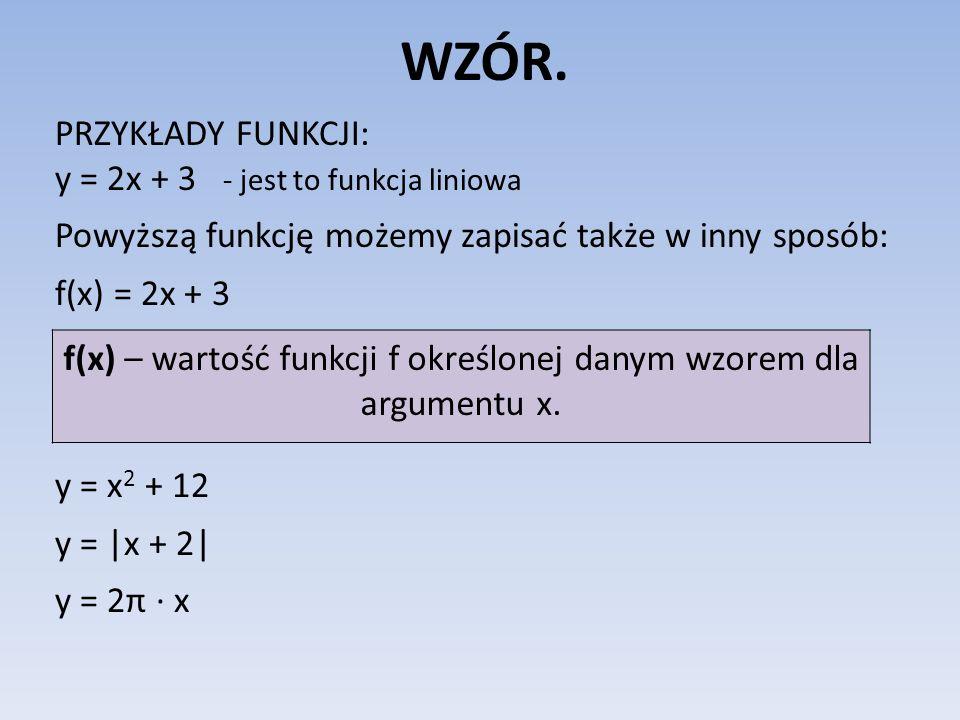WZÓR. PRZYKŁADY FUNKCJI: y = 2x + 3 - jest to funkcja liniowa Powyższą funkcję możemy zapisać także w inny sposób: f(x) = 2x + 3 y = x 2 + 12 y = |x +