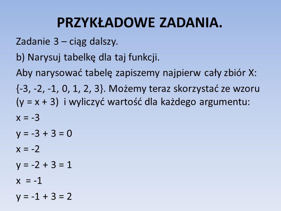 PRZYKŁADOWE ZADANIA. Zadanie 3 – ciąg dalszy. b) Narysuj tabelkę dla taj funkcji. Aby narysować tabelę zapiszemy najpierw cały zbiór X: {-3, -2, -1, 0