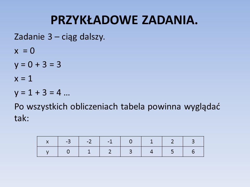 PRZYKŁADOWE ZADANIA. Zadanie 3 – ciąg dalszy. x = 0 y = 0 + 3 = 3 x = 1 y = 1 + 3 = 4 … Po wszystkich obliczeniach tabela powinna wyglądać tak: x-3-20