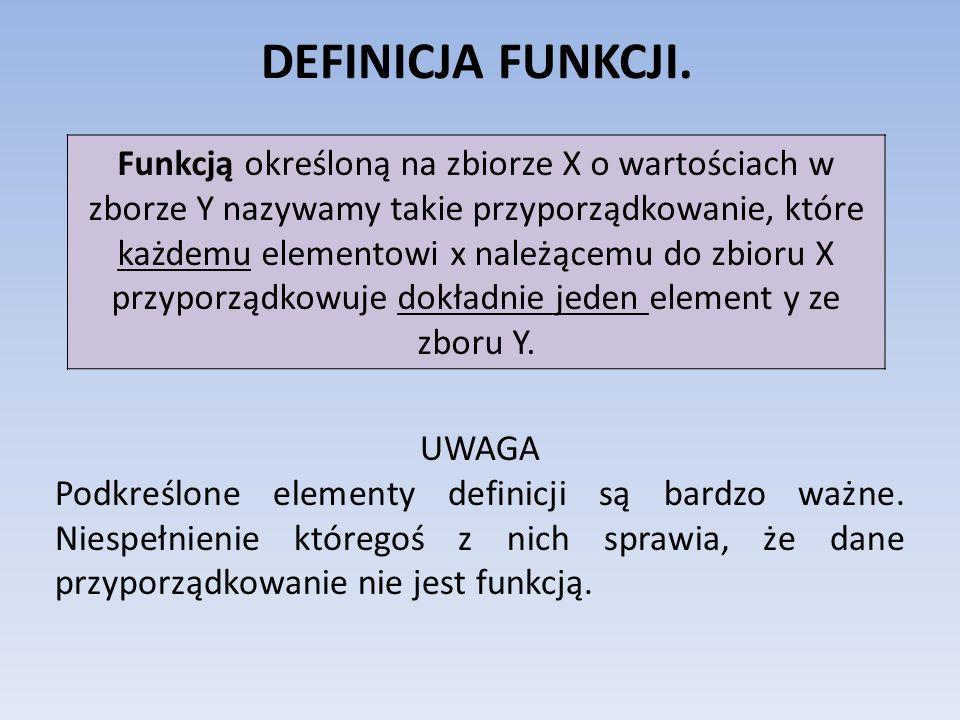 DEFINICJA FUNKCJI. Funkcją określoną na zbiorze X o wartościach w zborze Y nazywamy takie przyporządkowanie, które każdemu elementowi x należącemu do