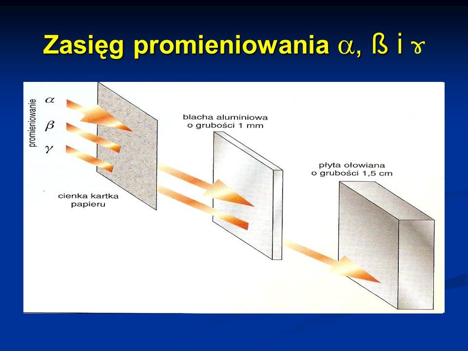 Zasięg promieniowania, ß i Zasięg promieniowania, ß i ɤ
