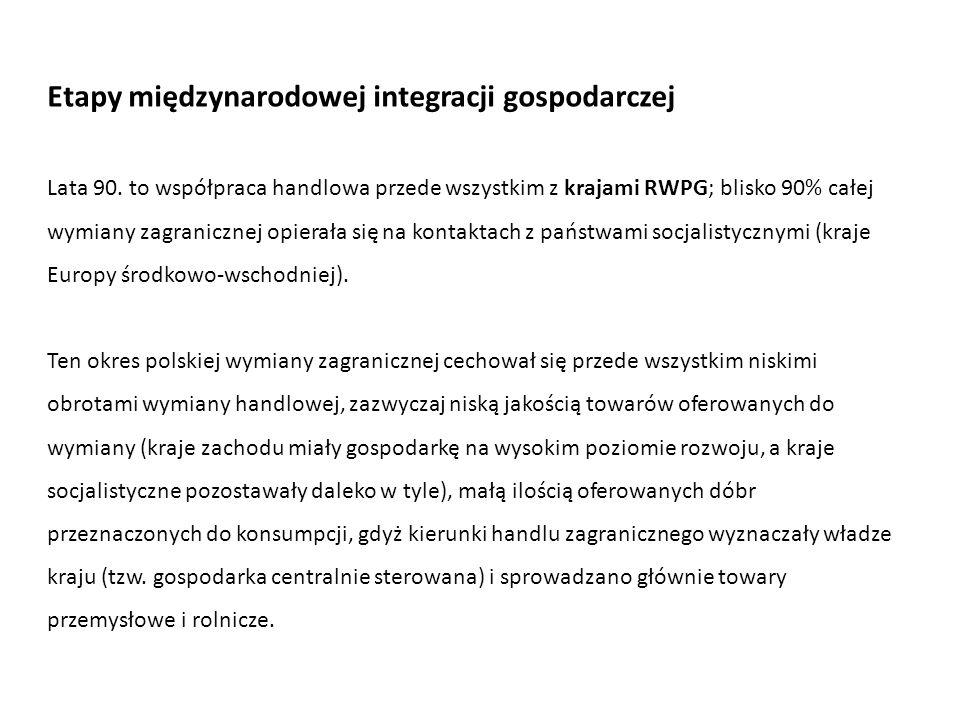 Etapy międzynarodowej integracji gospodarczej Lata 90. to współpraca handlowa przede wszystkim z krajami RWPG; blisko 90% całej wymiany zagranicznej o