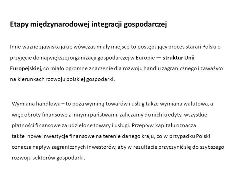 Inne ważne zjawiska jakie wówczas miały miejsce to postępujący proces starań Polski o przyjęcie do największej organizacji gospodarczej w Europie stru
