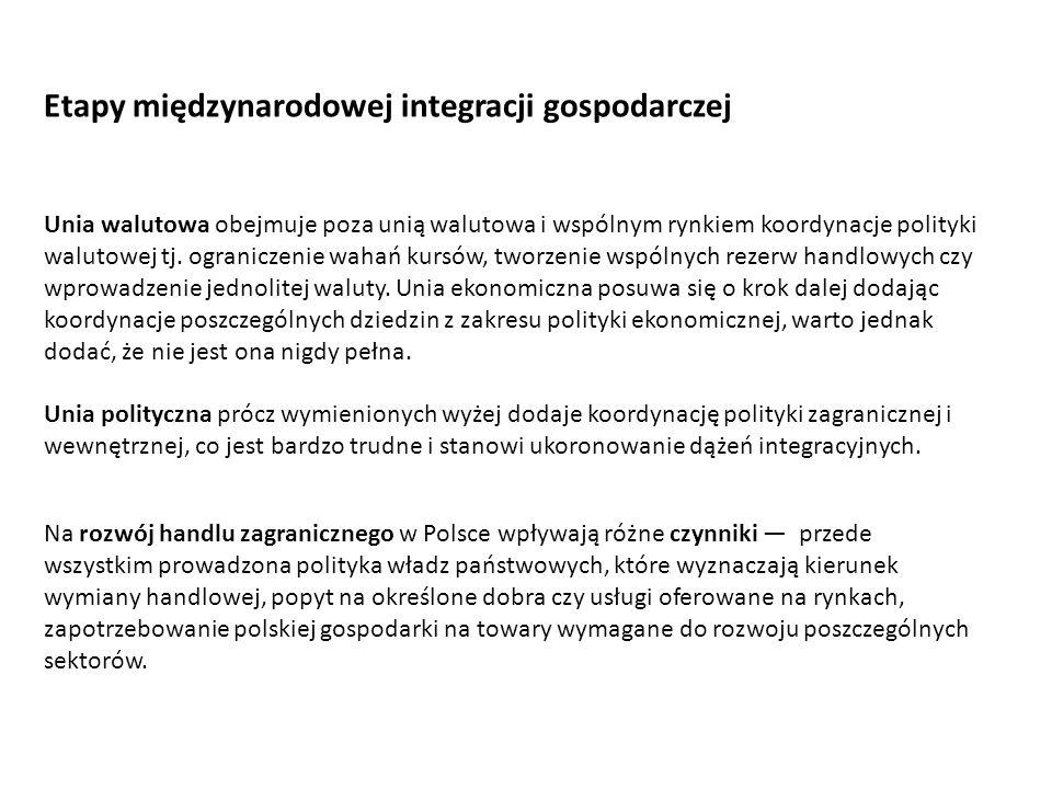 Etapy międzynarodowej integracji gospodarczej Lata 90.
