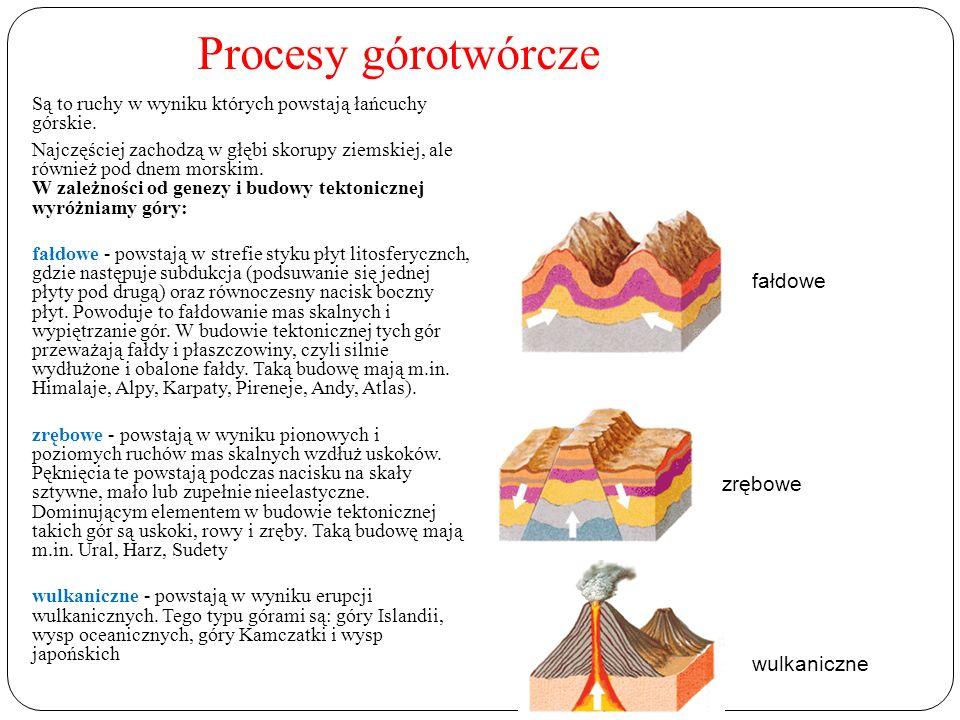 Procesy górotwórcze Są to ruchy w wyniku których powstają łańcuchy górskie. Najczęściej zachodzą w głębi skorupy ziemskiej, ale również pod dnem morsk