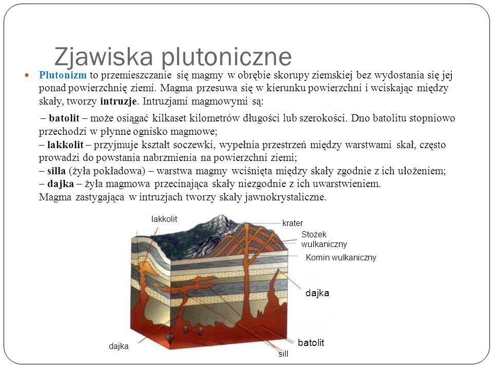Zjawiska plutoniczne Plutonizm to przemieszczanie się magmy w obrębie skorupy ziemskiej bez wydostania się jej ponad powierzchnię ziemi. Magma przesuw