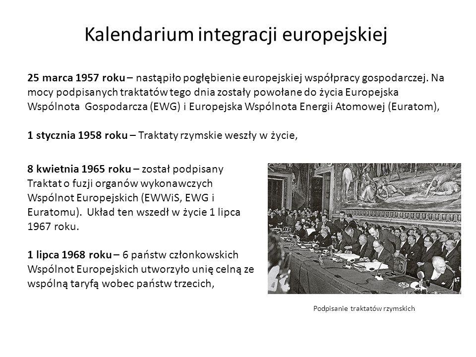 Kalendarium integracji europejskiej 25 marca 1957 roku – nastąpiło pogłębienie europejskiej współpracy gospodarczej. Na mocy podpisanych traktatów teg