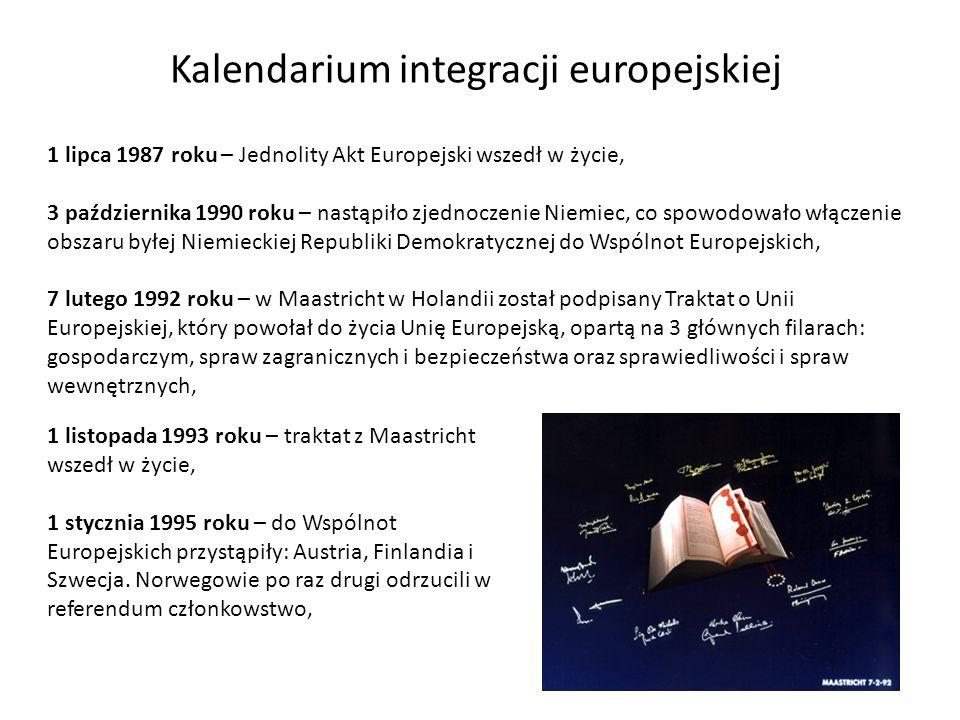 Kalendarium integracji europejskiej 1 lipca 1987 roku – Jednolity Akt Europejski wszedł w życie, 3 października 1990 roku – nastąpiło zjednoczenie Nie