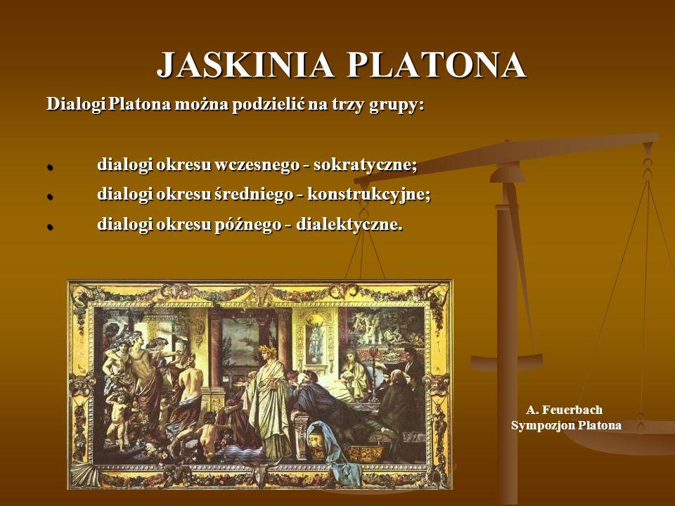 JASKINIA PLATONA JASKINIA PLATONA Dialogi Platona można podzielić na trzy grupy: dialogi okresu wczesnego - sokratyczne; dialogi okresu wczesnego - so