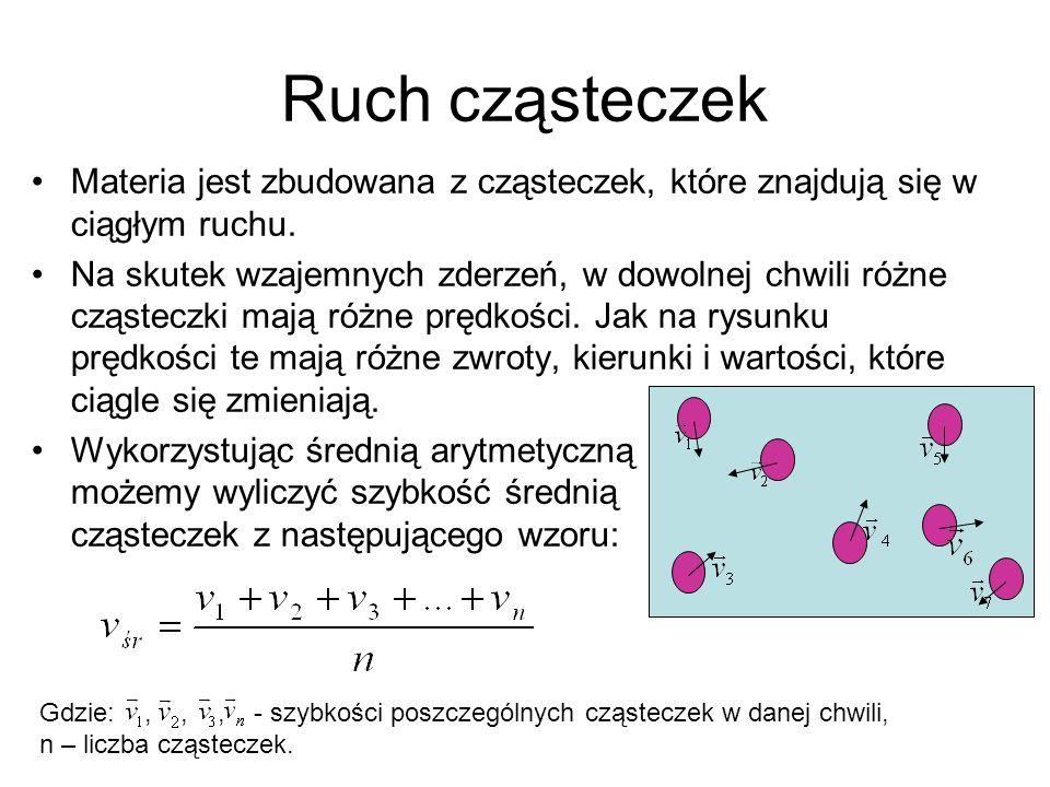 Ruch cząsteczek Materia jest zbudowana z cząsteczek, które znajdują się w ciągłym ruchu. Na skutek wzajemnych zderzeń, w dowolnej chwili różne cząstec