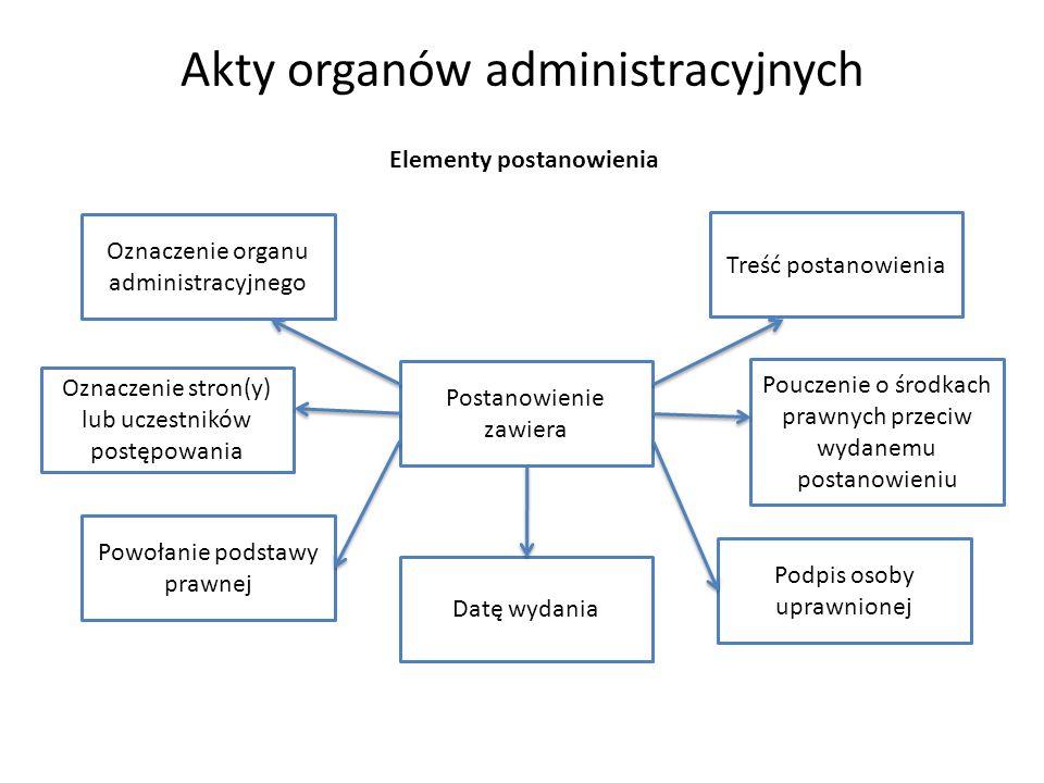 Akty organów administracyjnych Elementy postanowienia Postanowienie zawiera Oznaczenie organu administracyjnego Oznaczenie stron(y) lub uczestników po