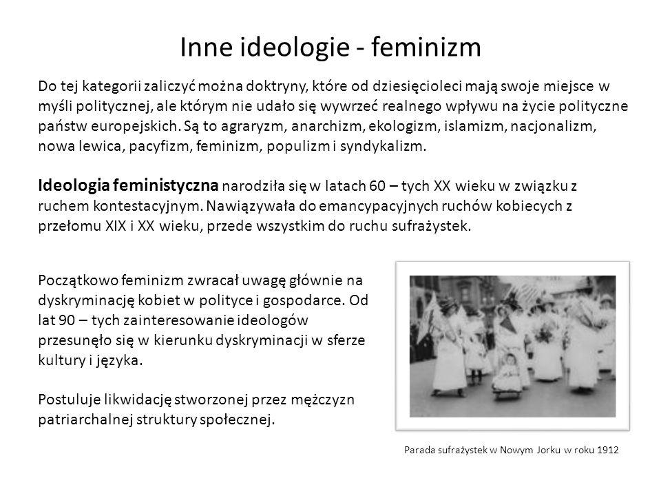 Inne ideologie - feminizm Feminizm zakłada walkę z wszelkimi formami dyskryminacji kobiet, m.in.: dyskryminacją religijną – religie zwykle degradują kobiety, zwyczajową – obyczaje ograniczają wolność kobiet, komercyjną – handel wizerunkami kobiet, pornografia, językową – gorszy status rodzaju żeńskiego lub jego brak, socjalizacyjną – wychowanie kobiet w poczuciu niższości.