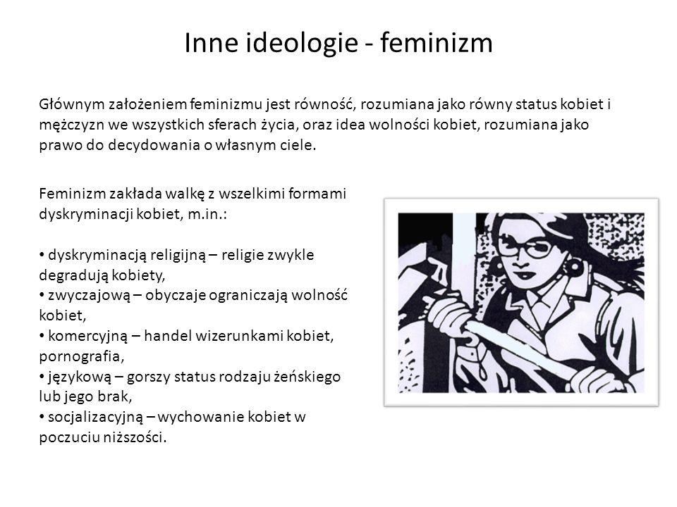 Inne ideologie - feminizm Feminizm zakłada walkę z wszelkimi formami dyskryminacji kobiet, m.in.: dyskryminacją religijną – religie zwykle degradują k