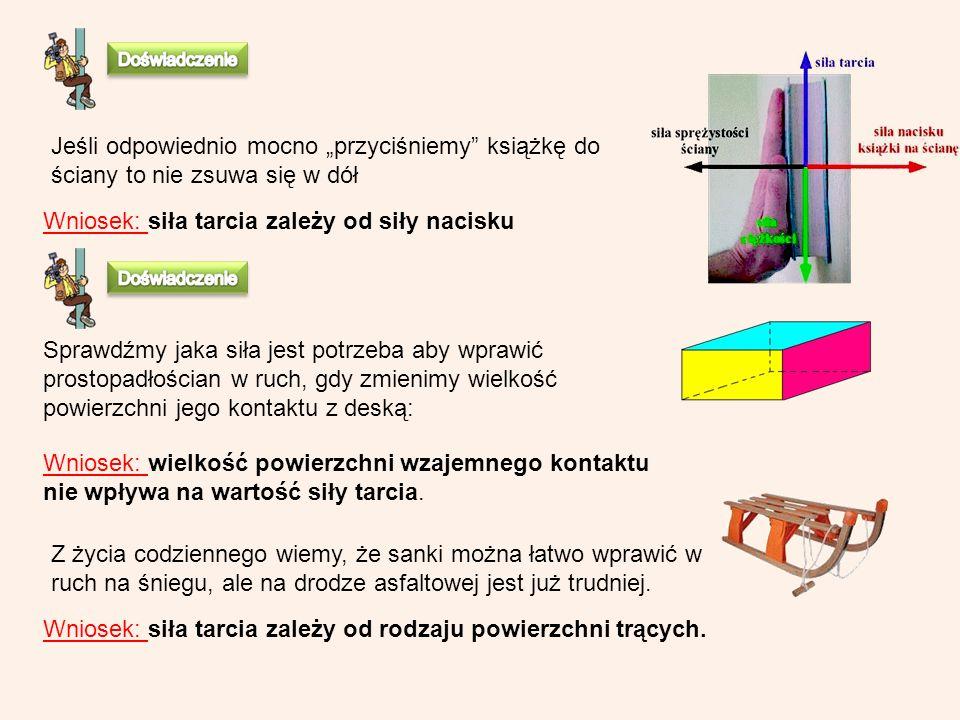 Jeśli odpowiednio mocno przyciśniemy książkę do ściany to nie zsuwa się w dół Wniosek: siła tarcia zależy od siły nacisku Wniosek: wielkość powierzchni wzajemnego kontaktu nie wpływa na wartość siły tarcia.