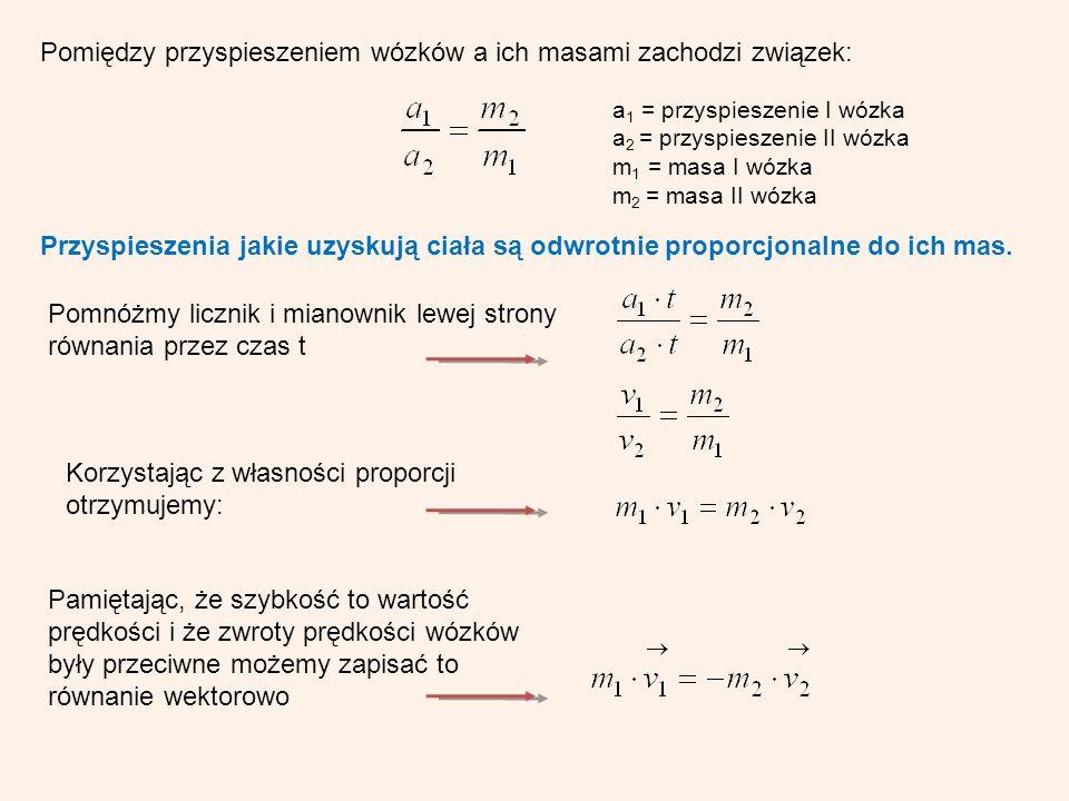 Pomiędzy przyspieszeniem wózków a ich masami zachodzi związek: a 1 = przyspieszenie I wózka a 2 = przyspieszenie II wózka m 1 = masa I wózka m 2 = masa II wózka Przyspieszenia jakie uzyskują ciała są odwrotnie proporcjonalne do ich mas.