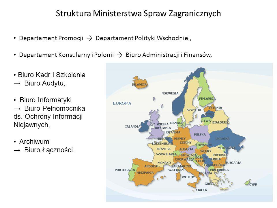 Struktura Ministerstwa Spraw Zagranicznych Departament Promocji Departament Polityki Wschodniej, Departament Konsularny i Polonii Biuro Administracji