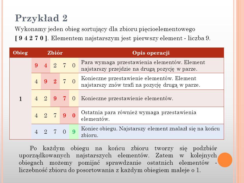 Przykład 2 Wykonamy jeden obieg sortujący dla zbioru pięcioelementowego [ 9 4 2 7 0 ]. Elementem najstarszym jest pierwszy element - liczba 9. Obieg Z