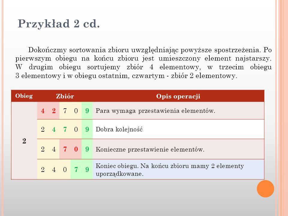 Przykład 2 cd. Dokończmy sortowania zbioru uwzględniając powyższe spostrzeżenia. Po pierwszym obiegu na końcu zbioru jest umieszczony element najstars