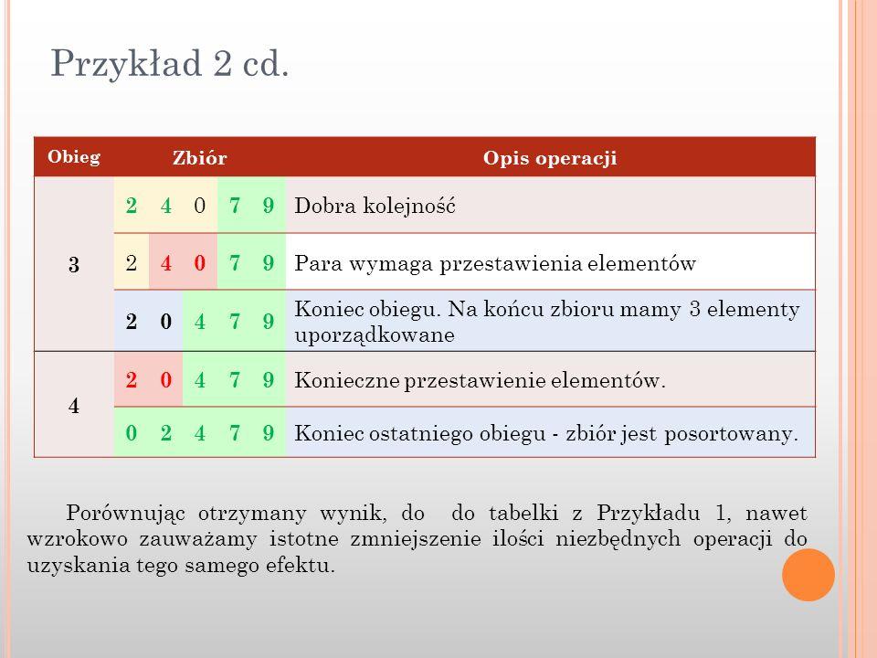 Przykład 2 cd. Porównując otrzymany wynik, do do tabelki z Przykładu 1, nawet wzrokowo zauważamy istotne zmniejszenie ilości niezbędnych operacji do u