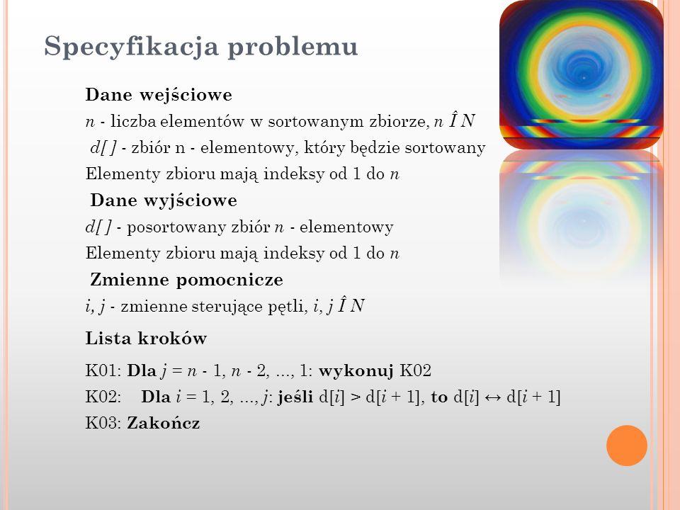 Specyfikacja problemu Dane wejściowe n - liczba elementów w sortowanym zbiorze, n Î N d[ ] - zbiór n - elementowy, który będzie sortowany Elementy zbi