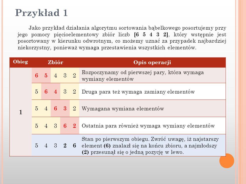 Przykład 1 Jako przykład działania algorytmu sortowania bąbelkowego posortujemy przy jego pomocy pięcioelementowy zbiór liczb [6 5 4 3 2], który wstęp