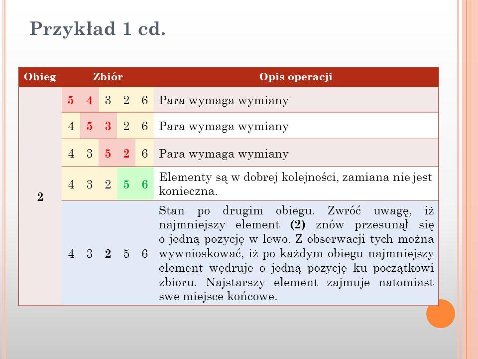 Przykład 1 cd. ObiegZbiórOpis operacji 2 54 326Para wymaga wymiany 4 53 26 43 52 6 432 56 Elementy są w dobrej kolejności, zamiana nie jest konieczna.