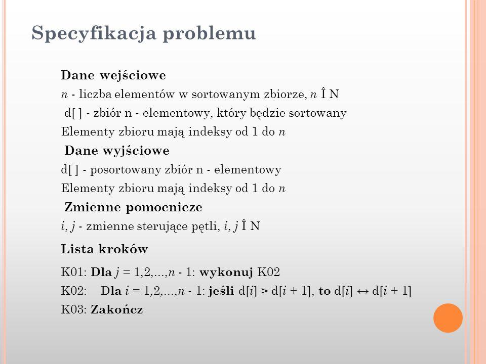 Bibliografia Sysło M, Algorytmy WSiP, Warszawa 1997 John L Casti: Five golden rules: great theories of 20 th -century mathematics – and why they matter.