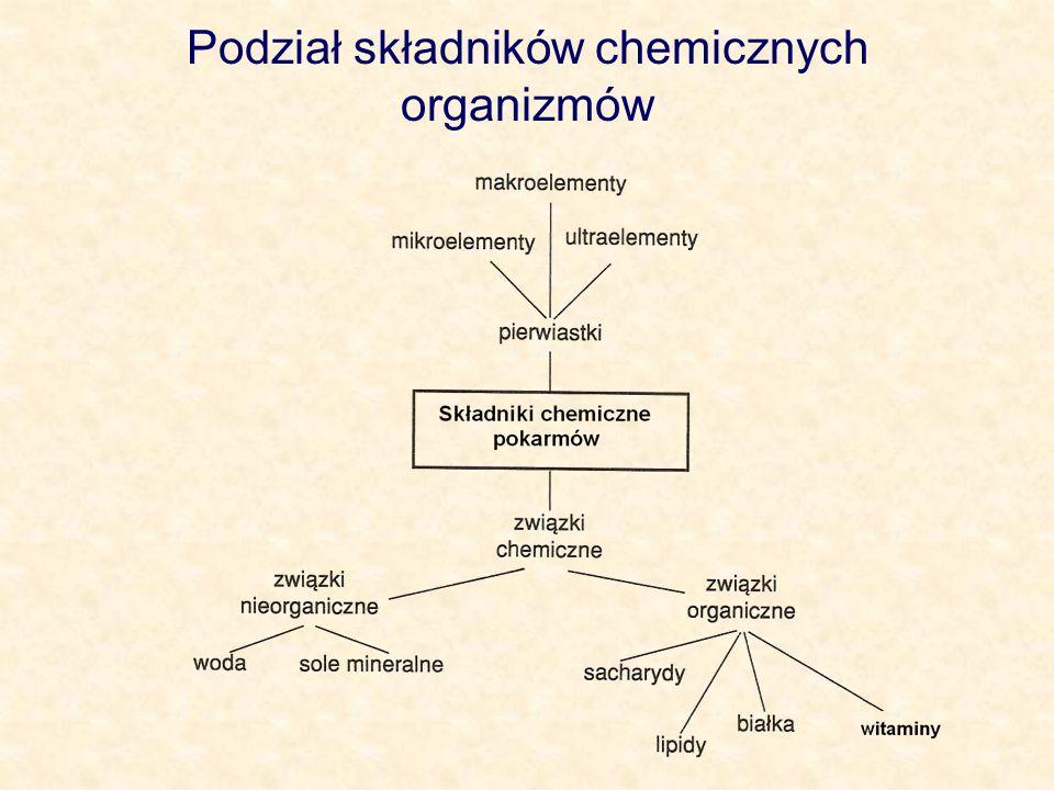 Podział składników chemicznych organizmów