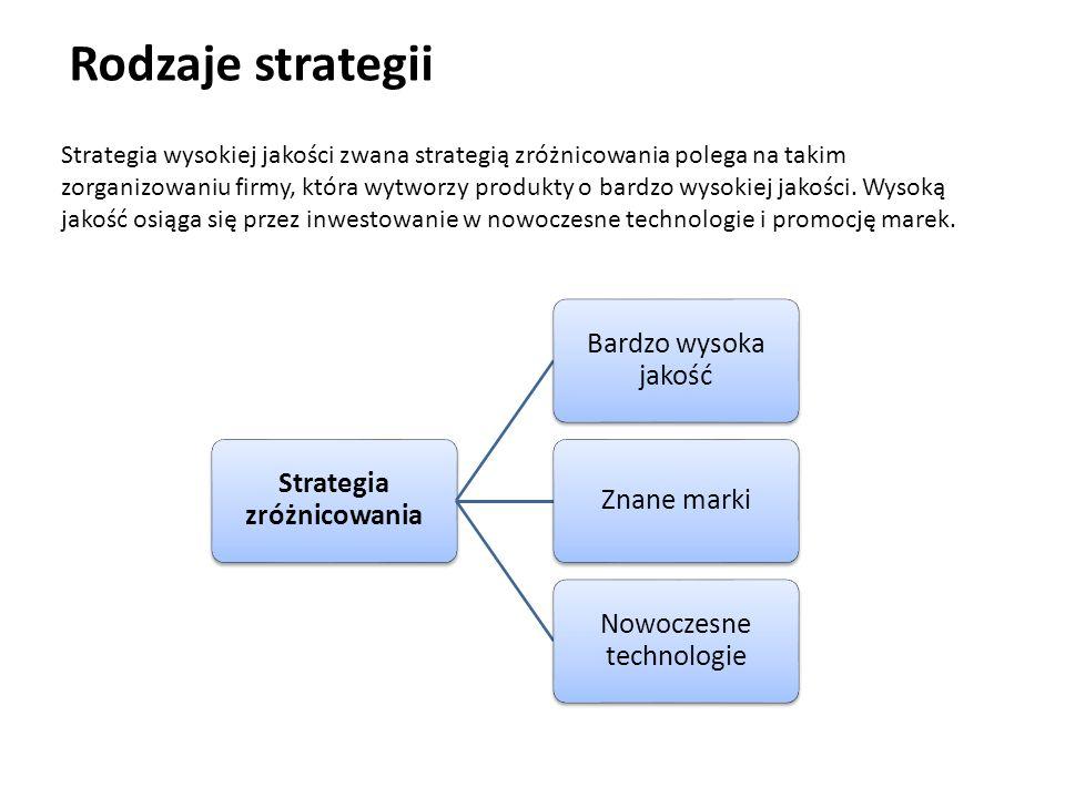 Rodzaje strategii Strategia zróżnicowania Bardzo wysoka jakość Znane marki Nowoczesne technologie Strategia wysokiej jakości zwana strategią zróżnicow