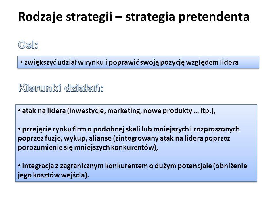 Rodzaje strategii – strategia pretendenta zwiększyć udział w rynku i poprawić swoją pozycję względem lidera atak na lidera (inwestycje, marketing, now