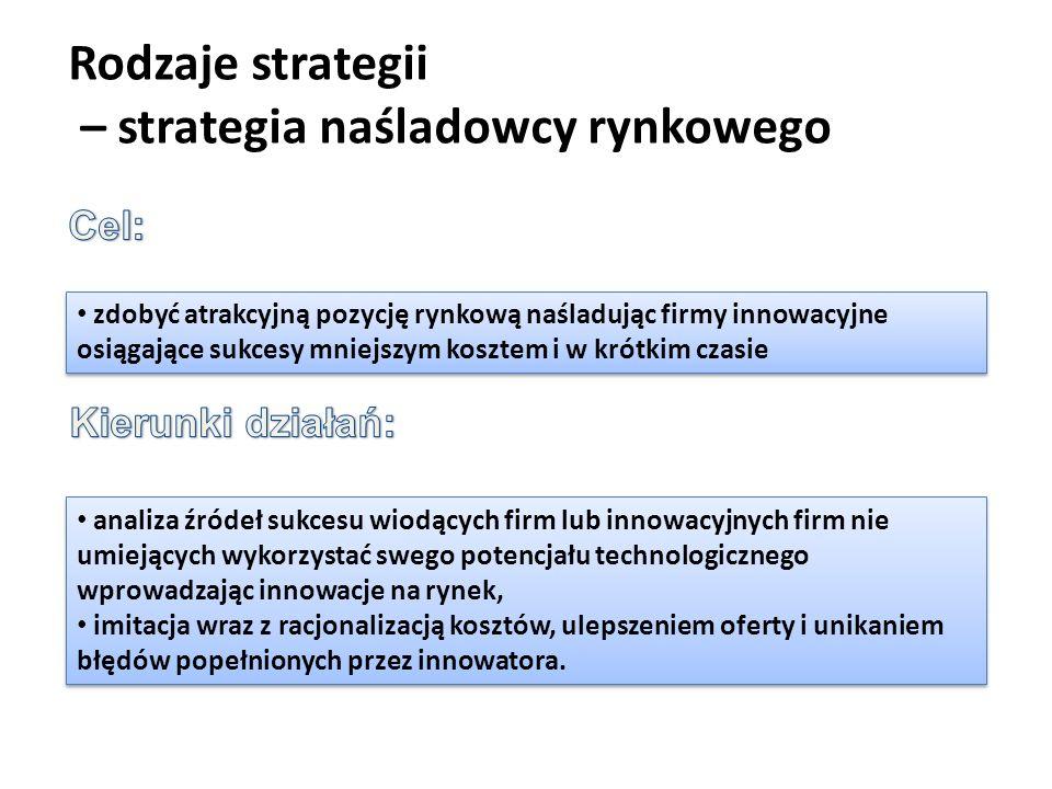 Rodzaje strategii – strategia naśladowcy rynkowego zdobyć atrakcyjną pozycję rynkową naśladując firmy innowacyjne osiągające sukcesy mniejszym kosztem