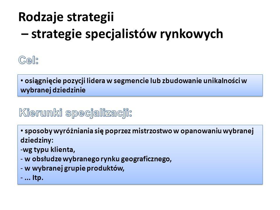 Rodzaje strategii – strategie specjalistów rynkowych osiągnięcie pozycji lidera w segmencie lub zbudowanie unikalności w wybranej dziedzinie sposoby w