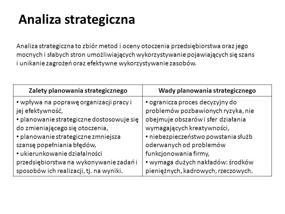 Analiza strategiczna Analiza strategiczna to zbiór metod i oceny otoczenia przedsiębiorstwa oraz jego mocnych i słabych stron umożliwiających wykorzys