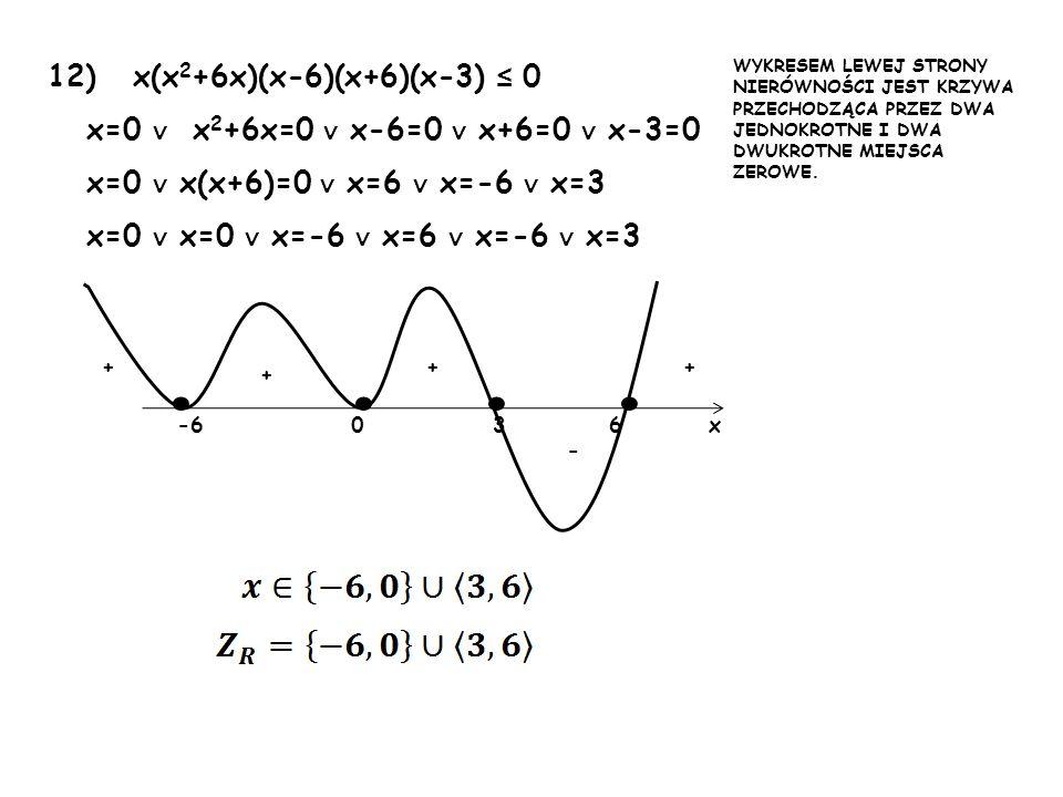 12) x(x 2 +6x)(x-6)(x+6)(x-3) 0 x=0 x 2 +6x=0 x-6=0 x+6=0 x-3=0 x=0 x(x+6)=0 x=6 x=-6 x=3 x=0 x=0 x=-6 x=6 x=-6 x=3 -60 + + - 63 + + x WYKRESEM LEWEJ