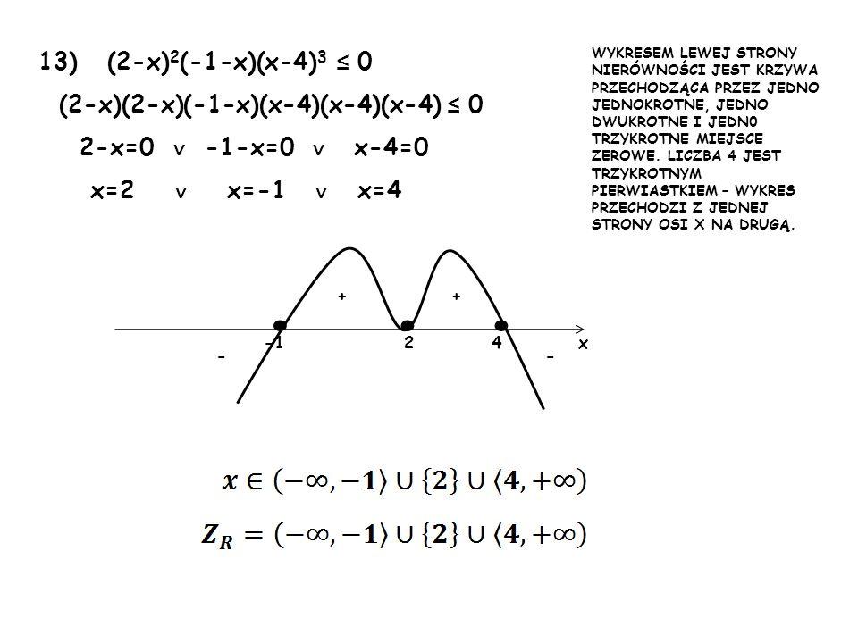 13) (2-x) 2 (-1-x)(x-4) 3 0 (2-x)(2-x)(-1-x)(x-4)(x-4)(x-4) 0 2-x=0 -1-x=0 x-4=0 x=2 x=-1 x=4 -- 42 + + x WYKRESEM LEWEJ STRONY NIERÓWNOŚCI JEST KRZYW