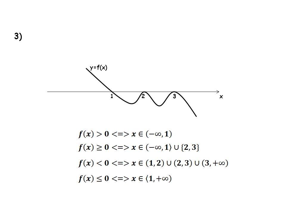 3) 312 y=f(x) x